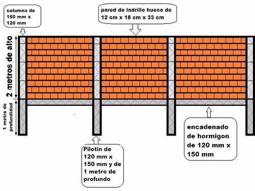 medianeras de ladrillos huecos mano de obra $ 5995 x 10 metr