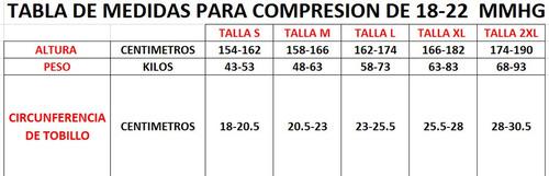 medias panty varices dama baja compresión y descanso 12-17