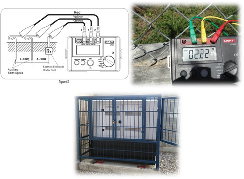 medicion y diseño de sistema de puesta a tierra