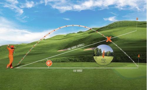 medidor de distancia golf bushnell v4 - última tecnología