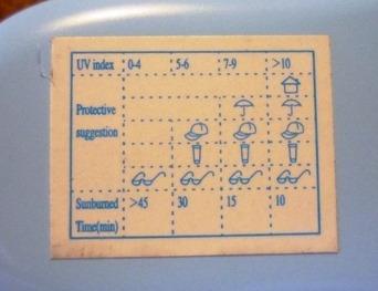 medidor de rayos uv