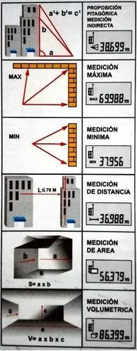 medidor metro telemetro