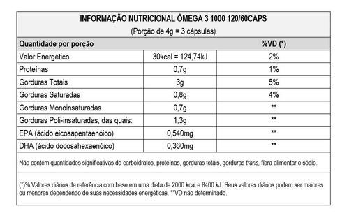 ômega 3 1000mg - 5x 120 cápsulas + 1 suprabio catarinense