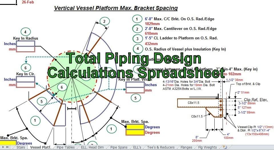 Mega Coletanea De Spreadsheets Projetos By Excel ( xls)