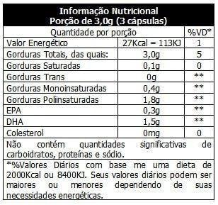 mega dha - 1500mg dha/300mg epa promoção (120 caps)  vitafor