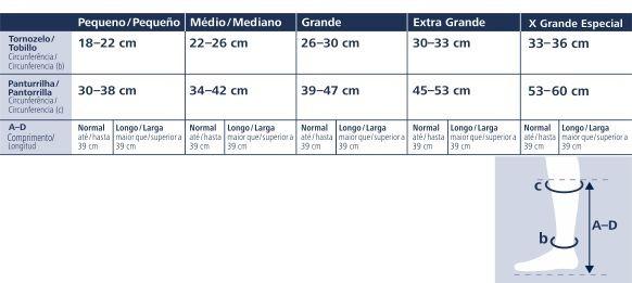 f1cb4962c Meia 3 4 Média Compressão 20-30mmhg Algodão Super - Sigvaris - R ...