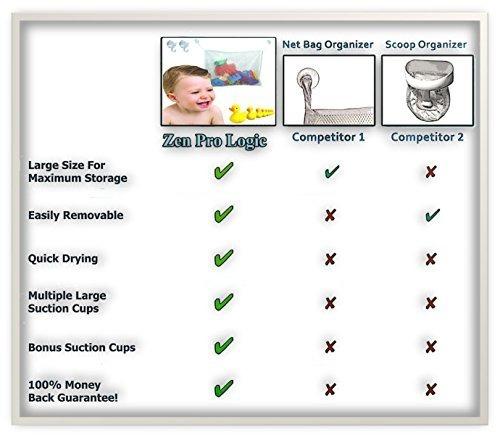 mejores características del organizador de juguetes para bañ