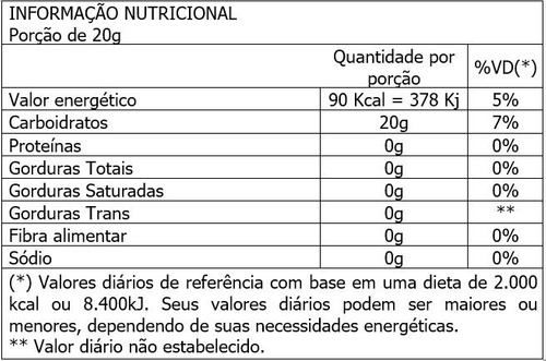 melcoprol super - 420 gramas - melcoprol