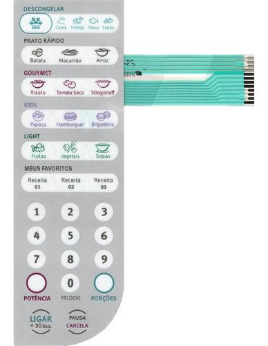 membrana teclado microondas electrolux mef41 mef 41