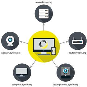 Membresia Dyndns 1 Año Para Router Dvr Camaras Ip