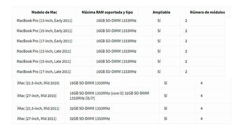 memoria ram ddr3 4gb laptop mac apple imac 1333mhz macbook pro sodimm corsair 2010 2011