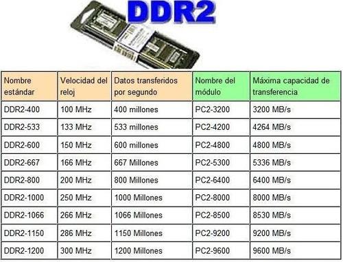 memorias servidor ddr2-667 pc2-5300f 512m ecc cambio az-pc