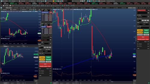 mentoria lançamento coberto de opções da bolsa de valores