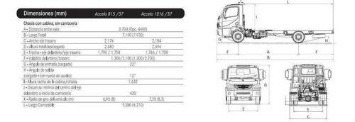 mercedes benz accelo 815/39  anticipo $ 30,118.78
