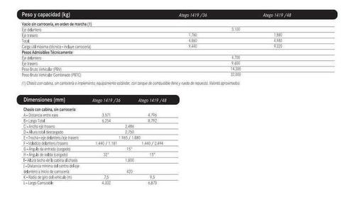 mercedes benz  atego  1419/36 1419/ 48  anticipo $ 40,879.66