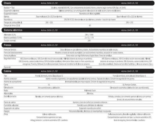 mercedes benz nuevo actros 2645 ls/33 anticipo $ 93,486.55