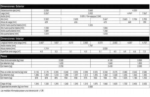 mercedes benz sprinter416cdi furgó te  anticipo $ 23,570.24