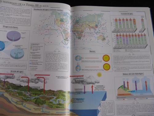 mercurio peruano: libro atlas santillana secundaria l91