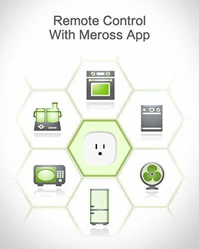 Meross Smart Wifi Mini Plug, Con Monitoreo De Energia, Contr
