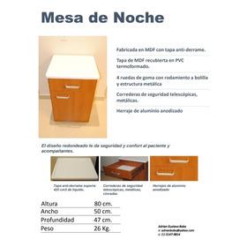 Mesa Luz Internacion Hospitales Sanatorios