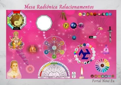 mesa radiônica terapêutica-relacionamentos