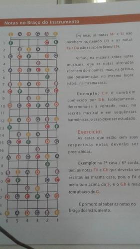 método violão e guitarra ilustrado com dvd juninho fiúza