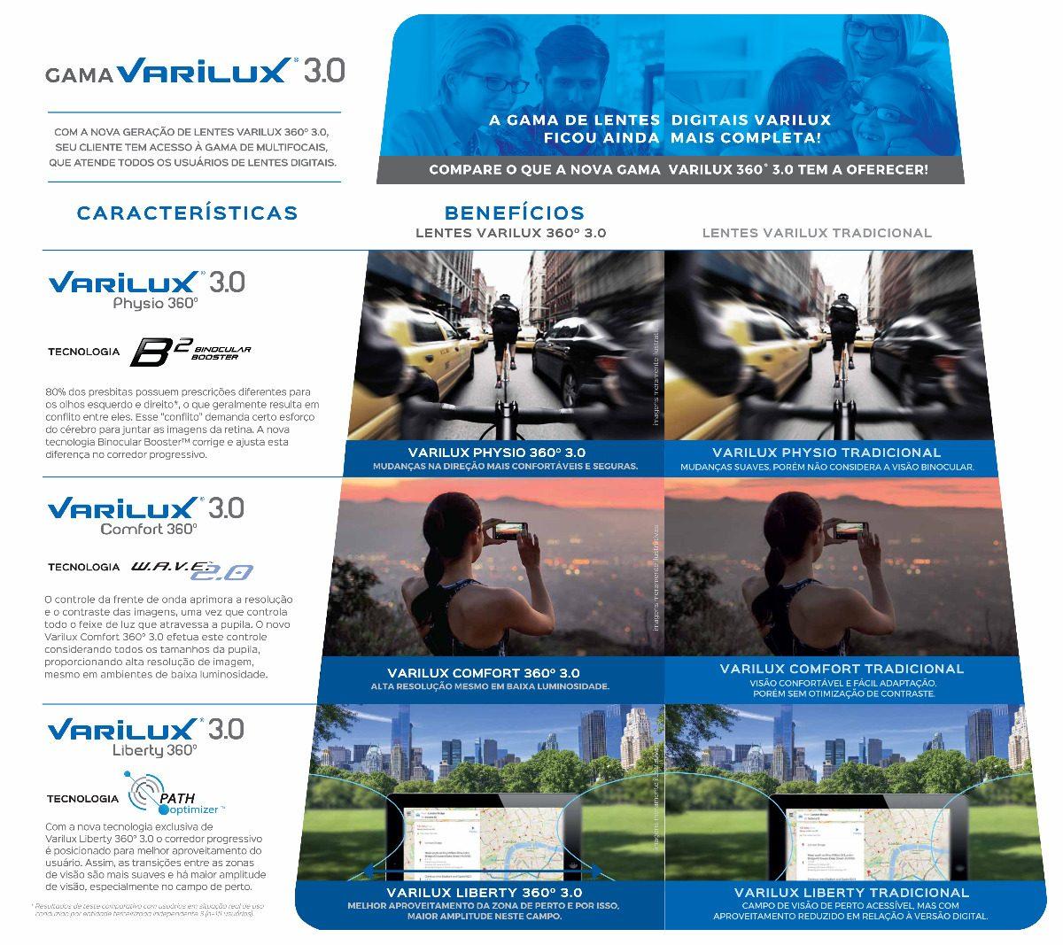 9676579504b42 mf varilux comfort 360° (digital) crizal forte transitions. Carregando zoom.