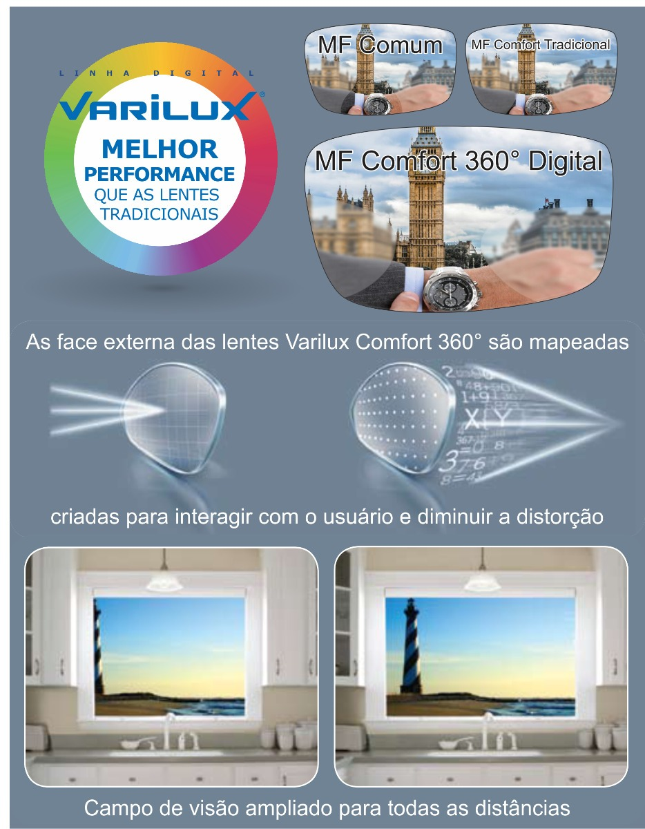 50622004f59b7 Mf Varilux Comfort 360° (digital) Transitions Cinza - R  1.397,30 em ...