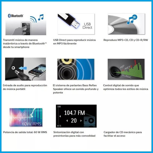 microcomponente philips btm2355 bluetooth usb 60w