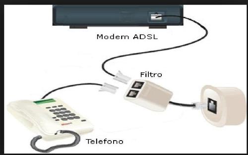 microfiltro para conexion de modem aba internet y telefono