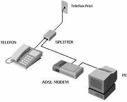 microfiltros adsl (dos nuevos nunca usados) y cable rj11