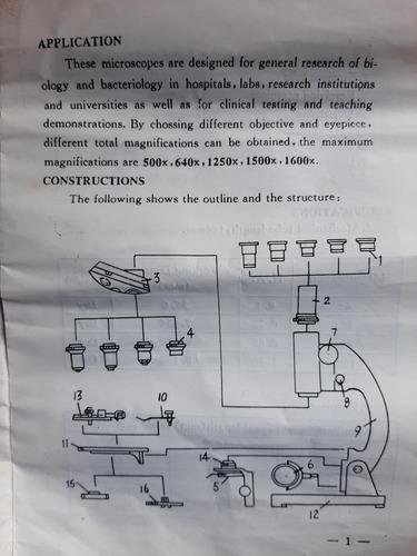 microscopio monocular ( sin uso) kit 3objetivos 10x40x100x