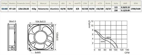 microventilador cooler rt-120 bivolt c/ rol. 115/230v nework
