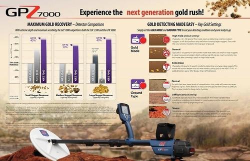 minelab gpz 7000 gold metal detector