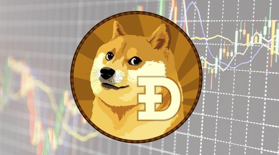 Mineradora De Dogecoin Gratis !!! 2019