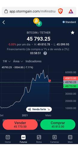 minere bitcoin/usdt e negocie trade