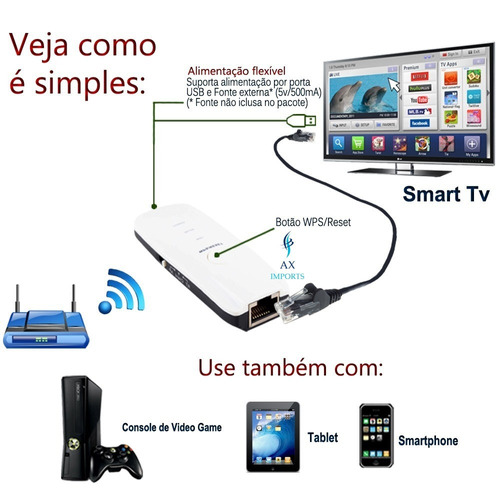 mini adaptador wifi lb-link universal p/ smart tv e receptor