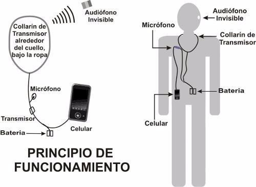 mini audifono auricular microscopico inalambrico espía kit