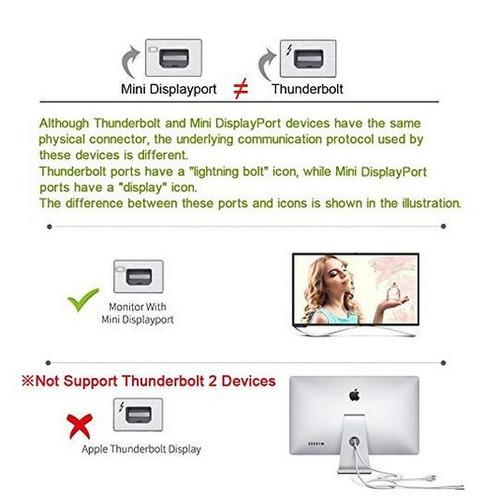 Mini Displayport Cabo Usb C Para Mini Display Port