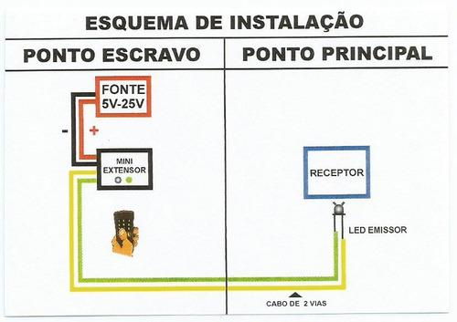 mini extensor repetidor de controle remoto infravermelho