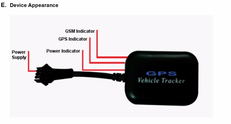 mogo gps wiring diagram mogo automotive wiring diagrams mogo gps wiring diagram mogo wiring diagrams collections