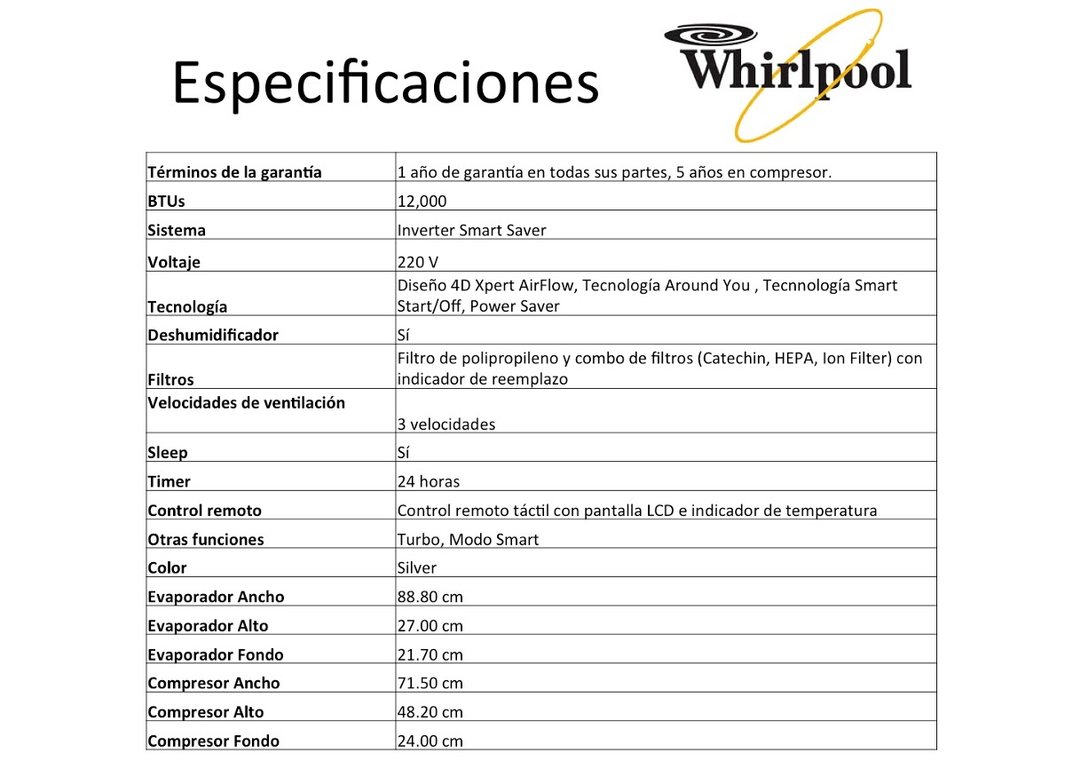 Mini Split Inverter Whirlpool 1 Ton 12 Meses Sin Intereses