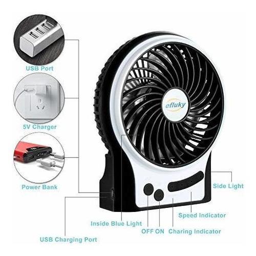 mini ventilador de escritorio efluky de 3 velocidades, venti