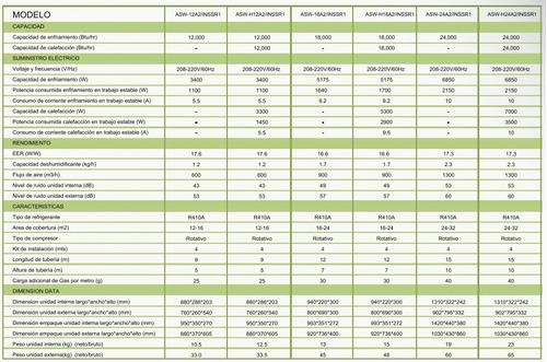 Minisplit Aux Inverter Wifi 12mil Btus 1ton 220v 8 350