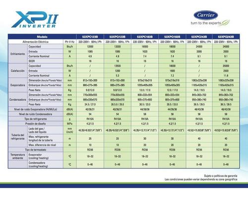 Minisplit Inverter Carrier 2 Toneladas X Power Plus 2