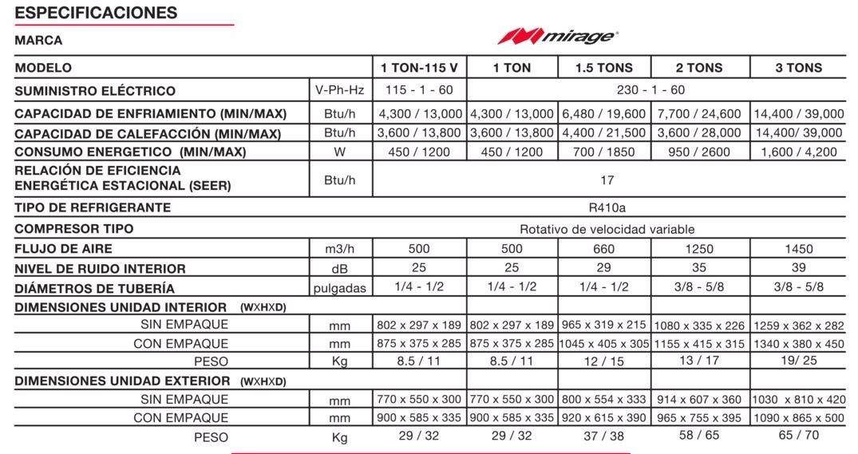 Minisplit Inverter Magnum 17 Mirage 1 Ton Solo Frio 110v
