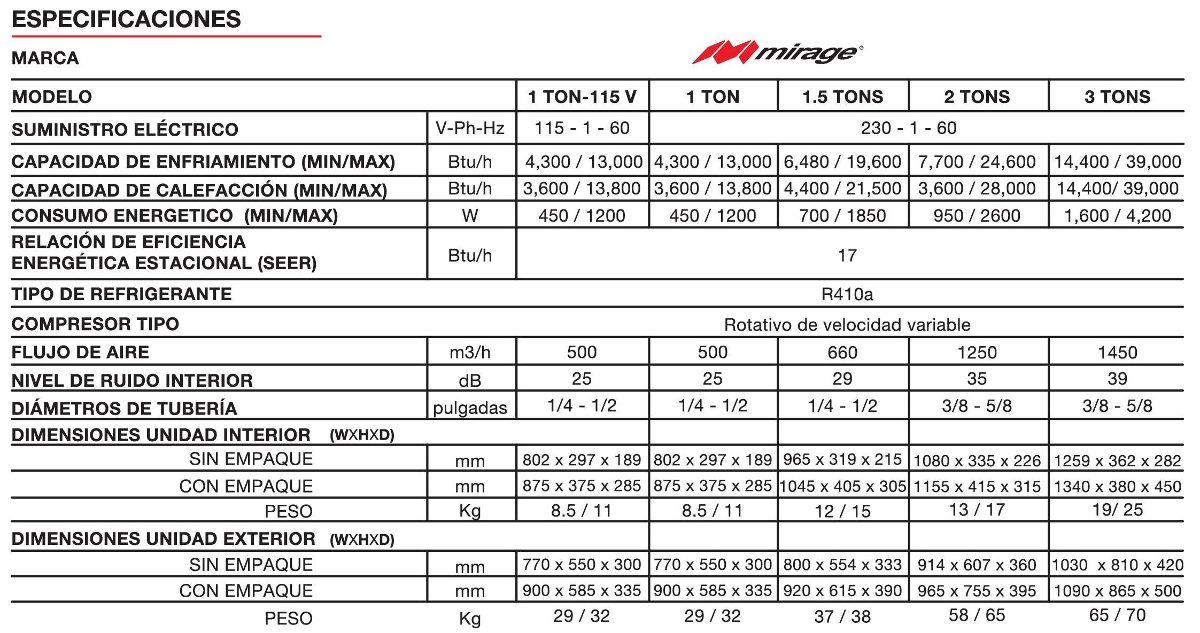 Minisplit Inverter Mirage Magnum 17 2 Ton 220v Fr 237 O Y Calor 17 852