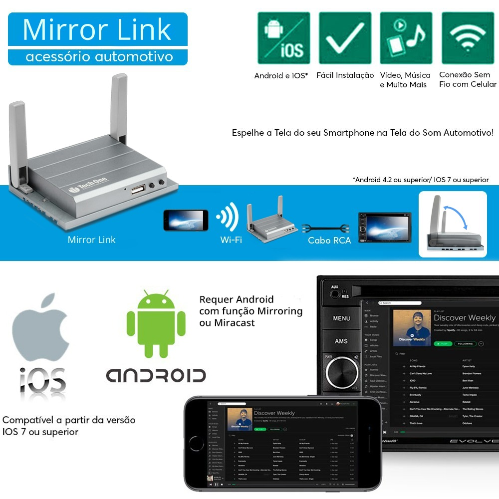 Mirror Link Espelha Android iPhone Na Central Multimídia Dvd