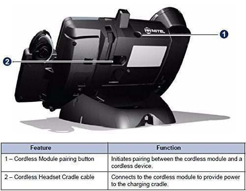 mitel cordless headset y dect module bundle, # 50005712   te