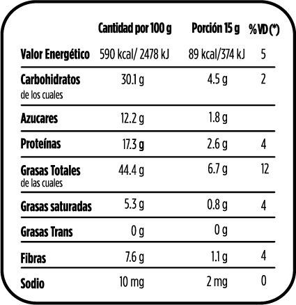 mix de frutos secos clásico semix 30grs x 12un